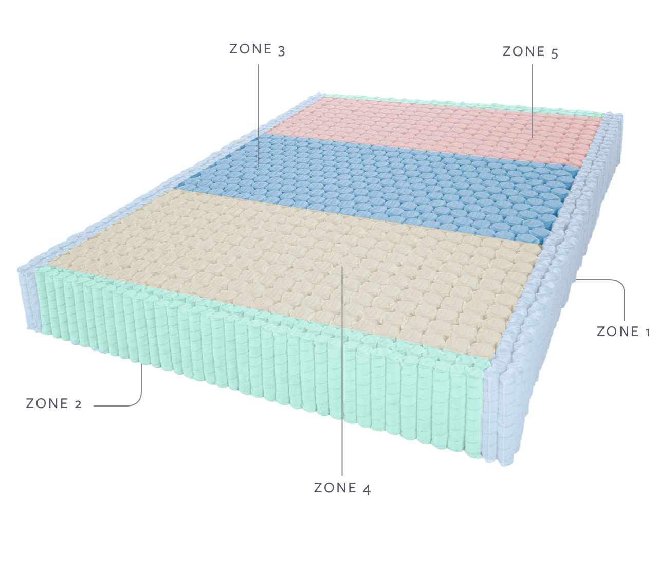 Avocado_Mattress_5_Zone_Hybrid_Mattress_Rated_1_in_USA.jpg